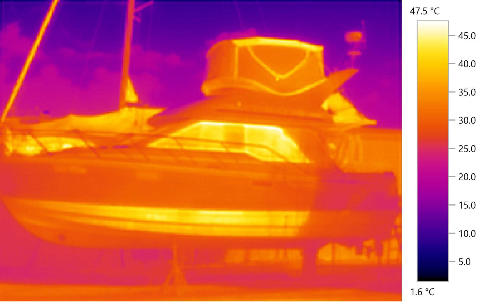 Infrared thermal electrical inspections